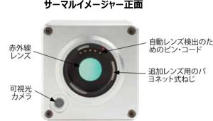 ThermoView 正面