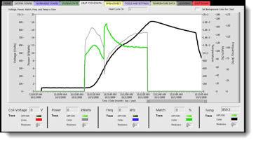動作パラメータのライブ監視、グラフ化