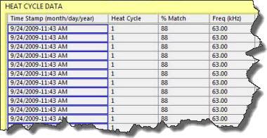 eViewの熱サイクルデータ
