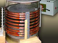 加熱炉に最適な誘導加熱